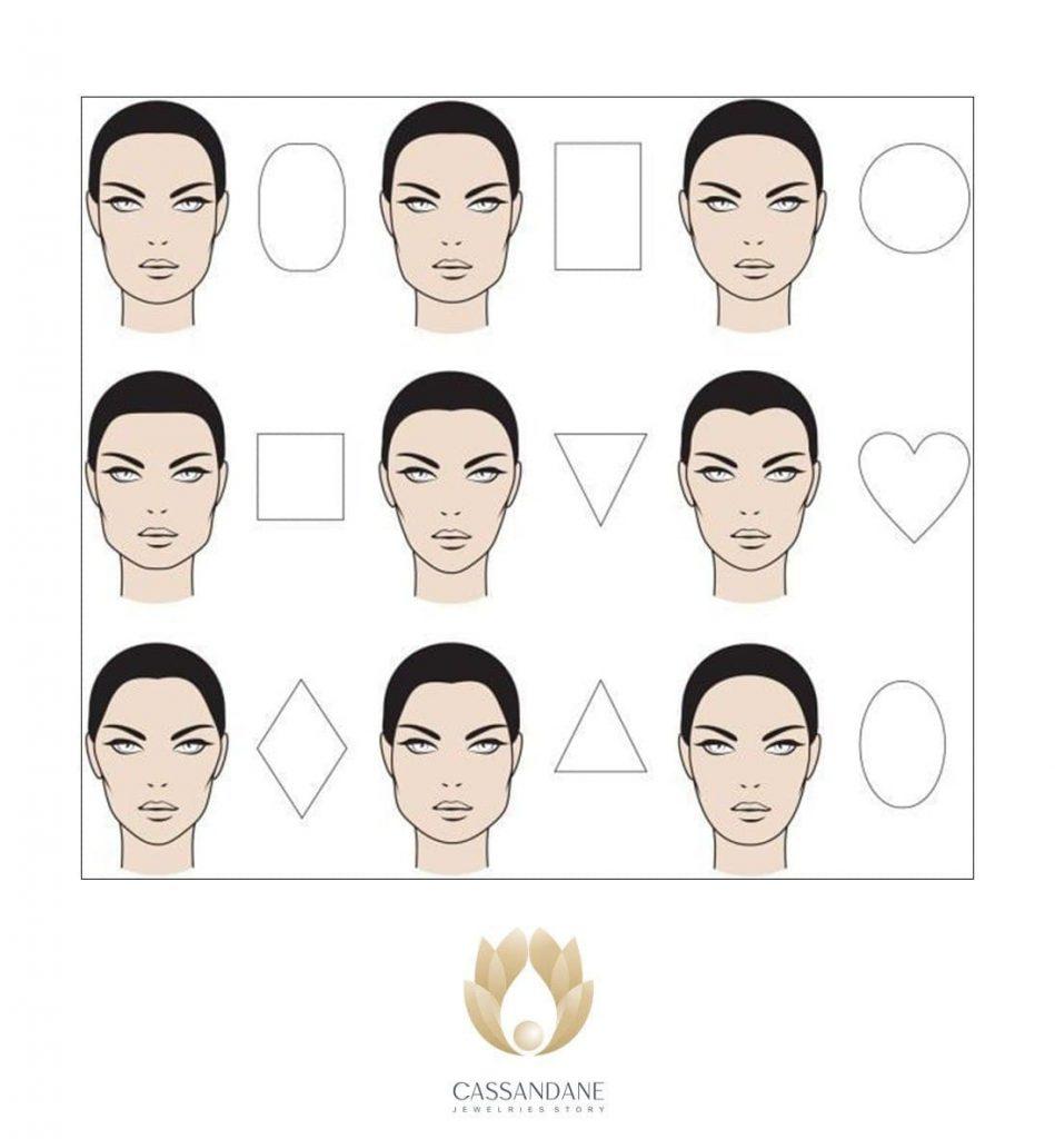 انواع یقه متناسب با چهره صورت